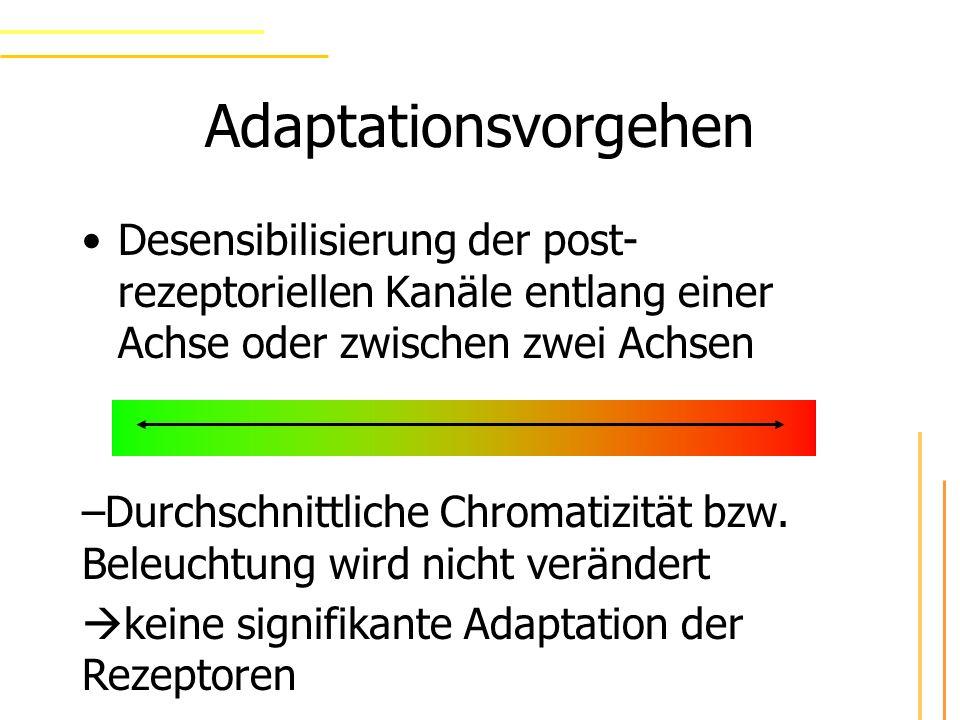 Adaptationsvorgehen Desensibilisierung der post- rezeptoriellen Kanäle entlang einer Achse oder zwischen zwei Achsen –Durchschnittliche Chromatizität bzw.