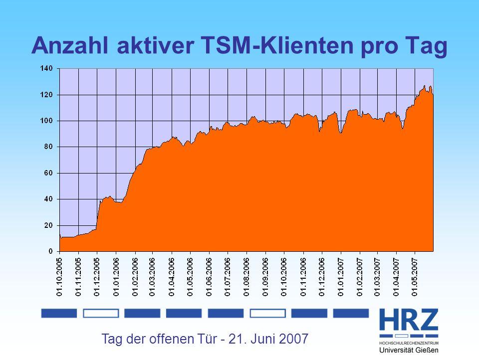 Tag der offenen Tür - 21. Juni 2007 Anzahl aktiver TSM-Klienten pro Tag