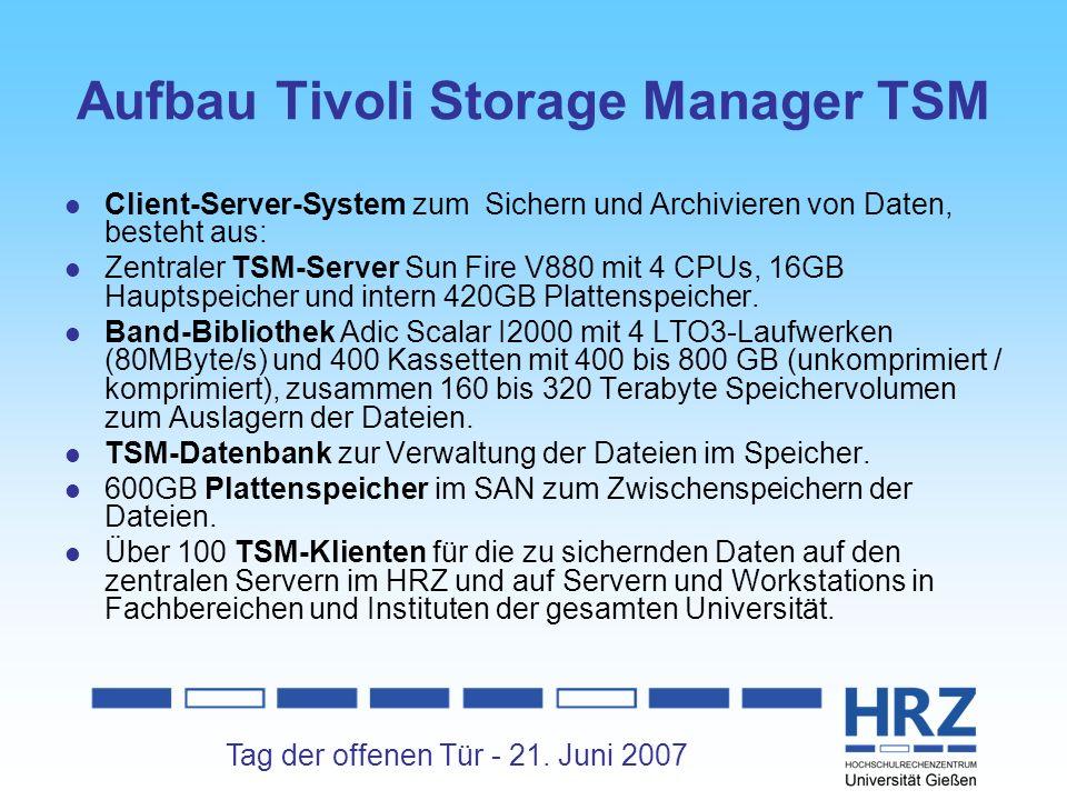 Tag der offenen Tür - 21. Juni 2007 Aufbau Tivoli Storage Manager TSM Client-Server-System zum Sichern und Archivieren von Daten, besteht aus: Zentral