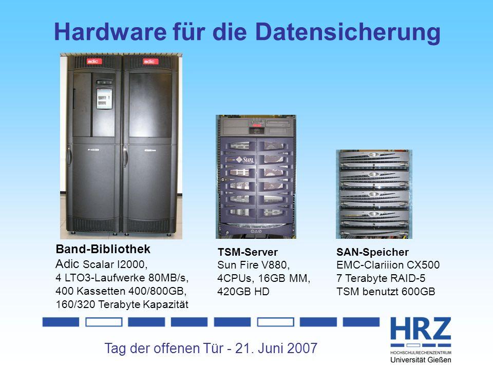 Tag der offenen Tür - 21. Juni 2007 Hardware für die Datensicherung Band-Bibliothek Adic Scalar I2000, 4 LTO3-Laufwerke 80MB/s, 400 Kassetten 400/800G