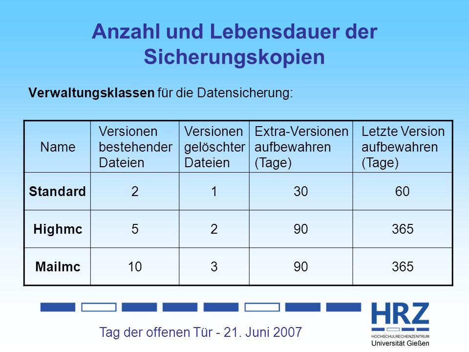 Tag der offenen Tür - 21. Juni 2007 Anzahl und Lebensdauer der Sicherungskopien Verwaltungsklassen für die Datensicherung: Name Versionen bestehender