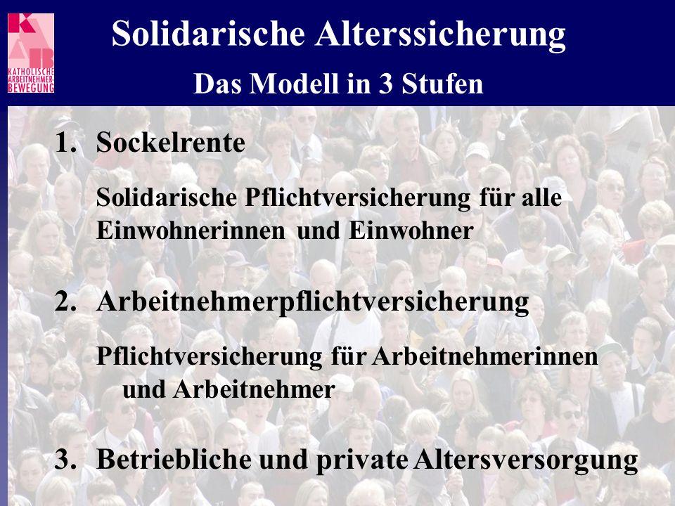 1.Sockelrente Solidarische Pflichtversicherung für alle Einwohnerinnen und Einwohner 2.Arbeitnehmerpflichtversicherung Pflichtversicherung für Arbeitn