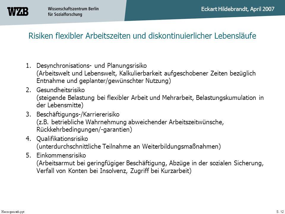 Herzogenrath.ppt Eckart Hildebrandt, April 2007 S.
