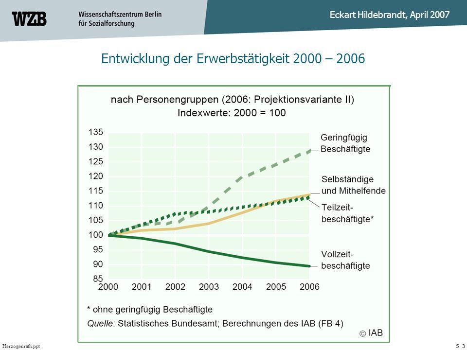 Herzogenrath.ppt Eckart Hildebrandt, April 2007 S. 3 Entwicklung der Erwerbstätigkeit 2000 – 2006