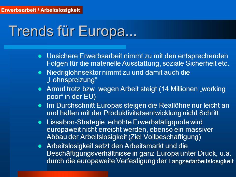 Trends für Europa... Unsichere Erwerbsarbeit nimmt zu mit den entsprechenden Folgen für die materielle Ausstattung, soziale Sicherheit etc. Niedrigloh