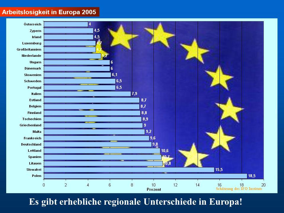 Arbeitslosigkeit in Europa 2005 Es gibt erhebliche regionale Unterschiede in Europa! Schätzung des IFO Instituts
