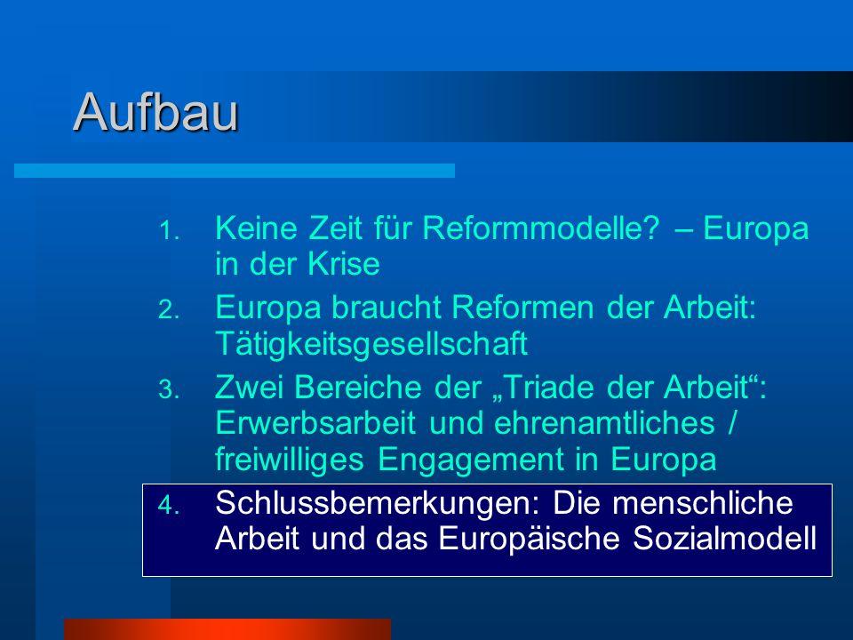Aufbau 1. Keine Zeit für Reformmodelle? – Europa in der Krise 2. Europa braucht Reformen der Arbeit: Tätigkeitsgesellschaft 3. Zwei Bereiche der Triad