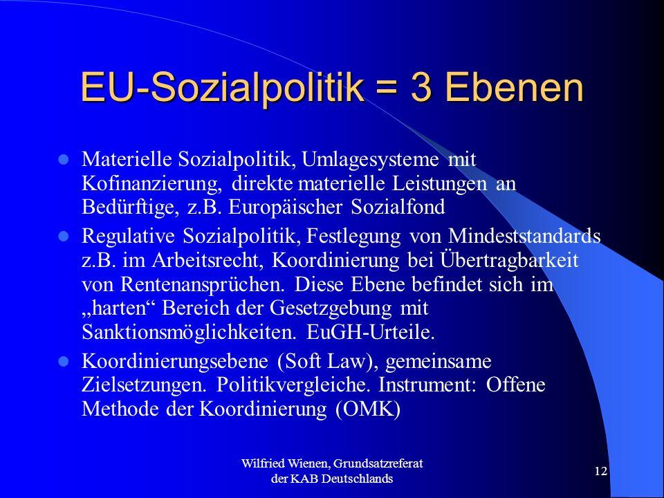 Wilfried Wienen, Grundsatzreferat der KAB Deutschlands 12 EU-Sozialpolitik = 3 Ebenen Materielle Sozialpolitik, Umlagesysteme mit Kofinanzierung, dire