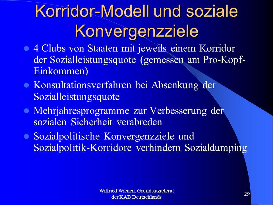 Wilfried Wienen, Grundsatzreferat der KAB Deutschlands 29 Korridor-Modell und soziale Konvergenzziele 4 Clubs von Staaten mit jeweils einem Korridor d