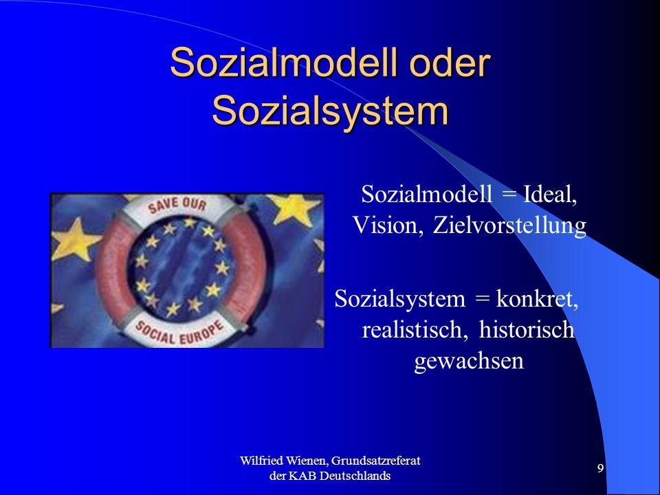 Wilfried Wienen, Grundsatzreferat der KAB Deutschlands 9 Sozialmodell oder Sozialsystem Sozialmodell = Ideal, Vision, Zielvorstellung Sozialsystem = k