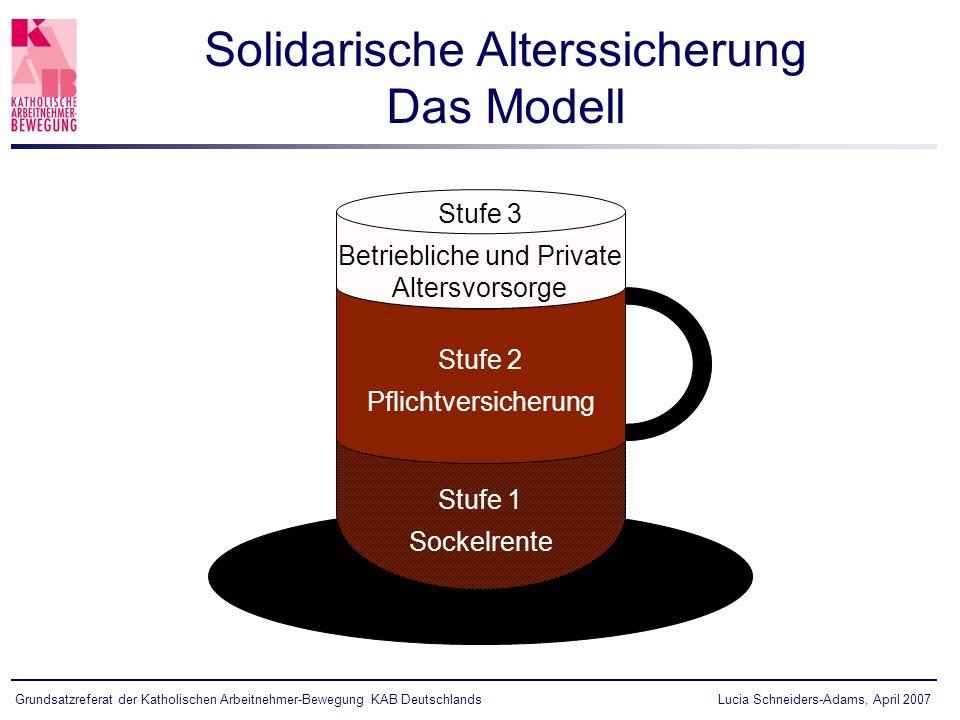 Lucia Schneiders-Adams, April 2007Grundsatzreferat der Katholischen Arbeitnehmer-Bewegung KAB Deutschlands Solidarische Alterssicherung Das Modell Stu