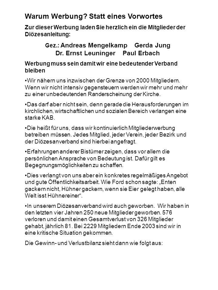 Warum Werbung? Statt eines Vorwortes Zur dieser Werbung laden Sie herzlich ein die Mitglieder der Diözesanleitung: Gez.: Andreas Mengelkamp Gerda Jung