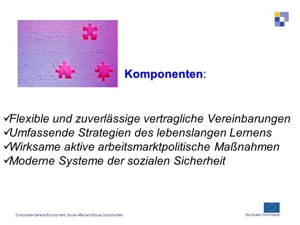 Komponenten: Flexible und zuverlässige vertragliche Vereinbarungen Umfassende Strategien des lebenslangen Lernens Wirksame aktive arbeitsmarktpolitisc