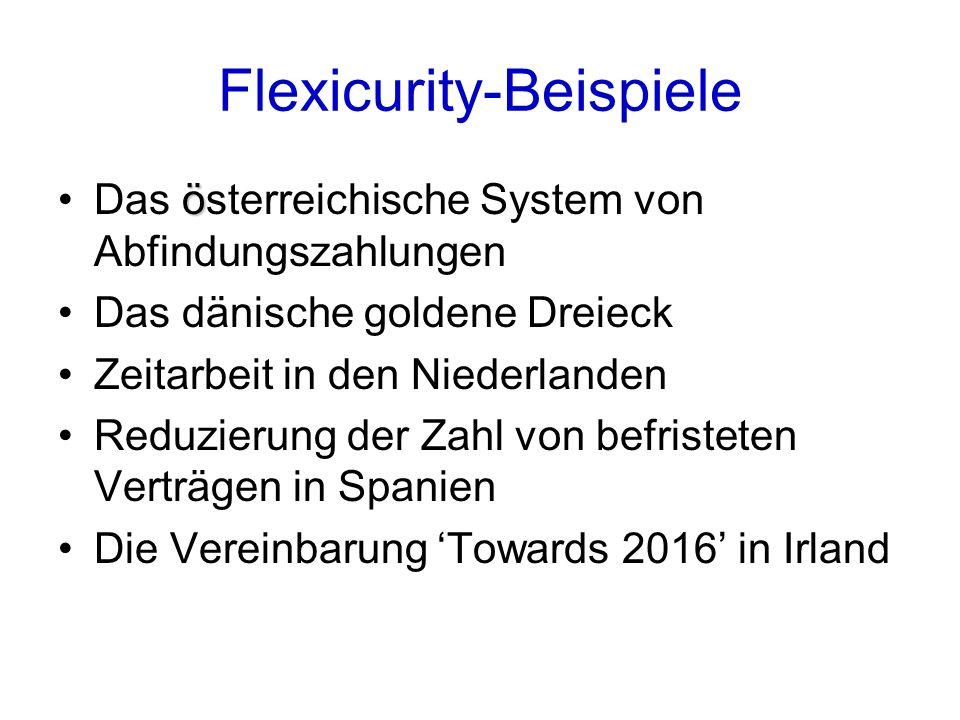 Flexicurity-Beispiele öDas österreichische System von Abfindungszahlungen Das dänische goldene Dreieck Zeitarbeit in den Niederlanden Reduzierung der