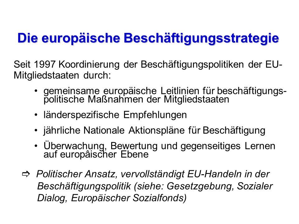 Seit 1997 Koordinierung der Beschäftigungspolitiken der EU- Mitgliedstaaten durch: gemeinsame europäische Leitlinien für beschäftigungs- politische Ma