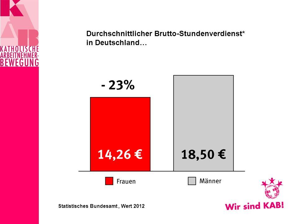 Durchschnittlicher Brutto-Stundenverdienst* in Deutschland… Statistisches Bundesamt, Wert 2012