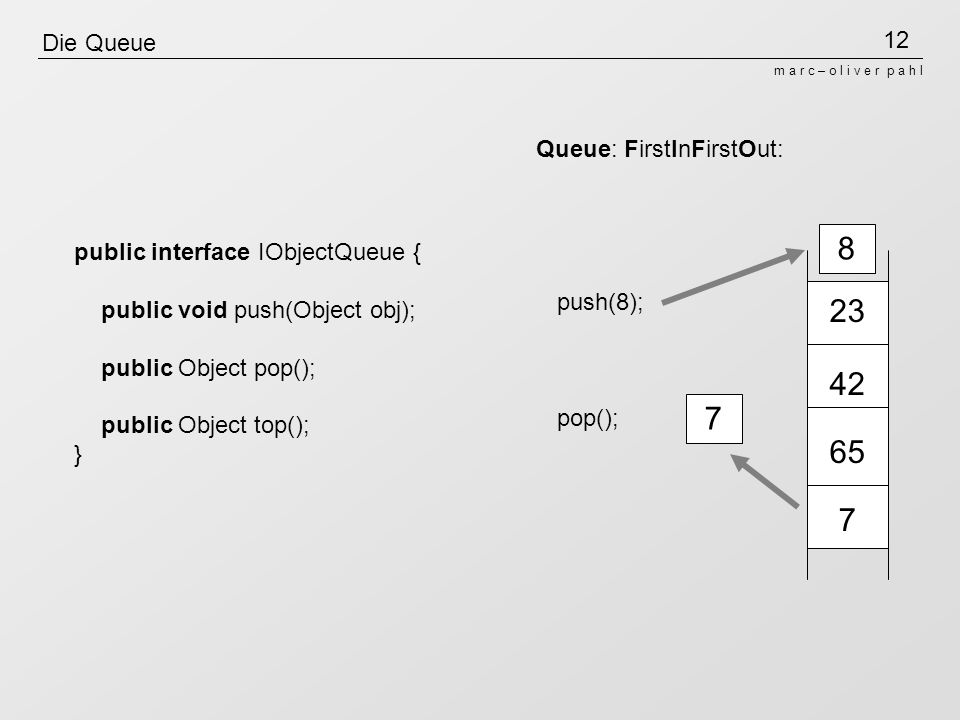 12 m a r c – o l i v e r p a h l Die Queue public interface IObjectQueue { public void push(Object obj); public Object pop(); public Object top(); } Queue: FirstInFirstOut: 23 42 65 7 push(8); pop(); 8 7