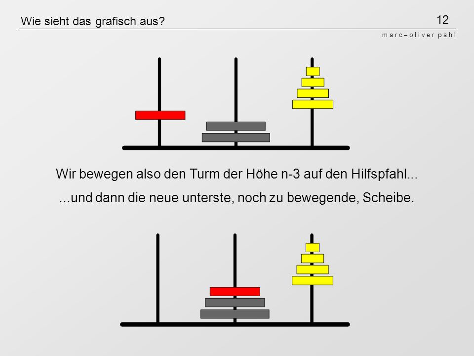 12 m a r c – o l i v e r p a h l Wie sieht das grafisch aus? Wir bewegen also den Turm der Höhe n-3 auf den Hilfspfahl......und dann die neue unterste