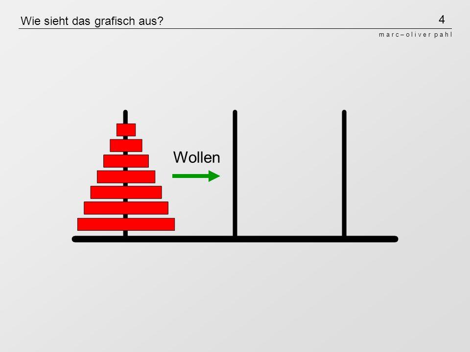 4 m a r c – o l i v e r p a h l Wie sieht das grafisch aus? Wollen