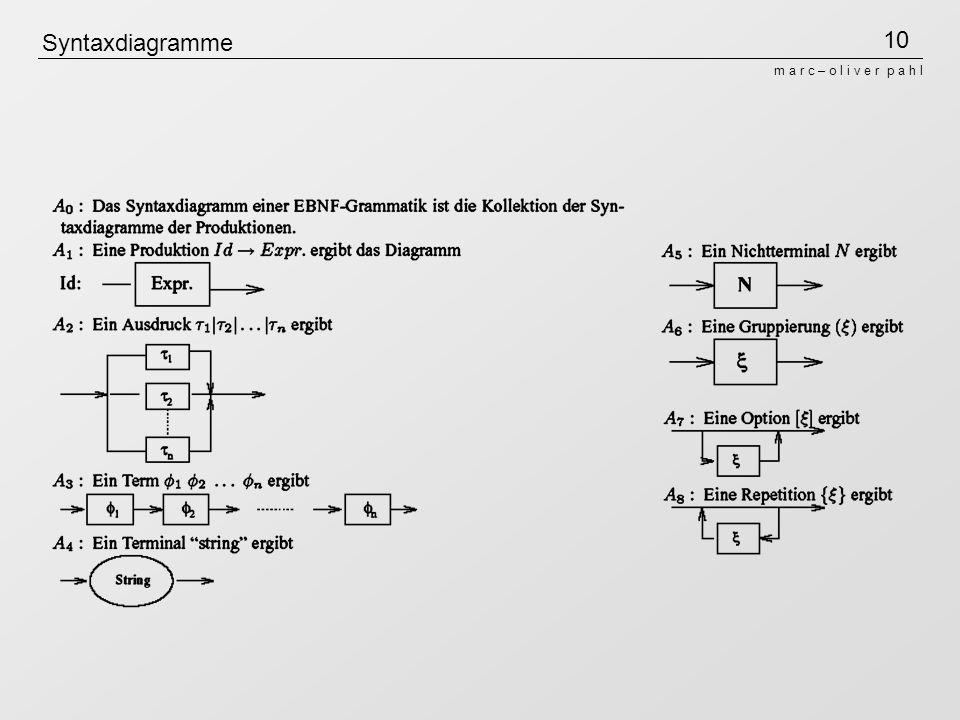 10 m a r c – o l i v e r p a h l Syntaxdiagramme