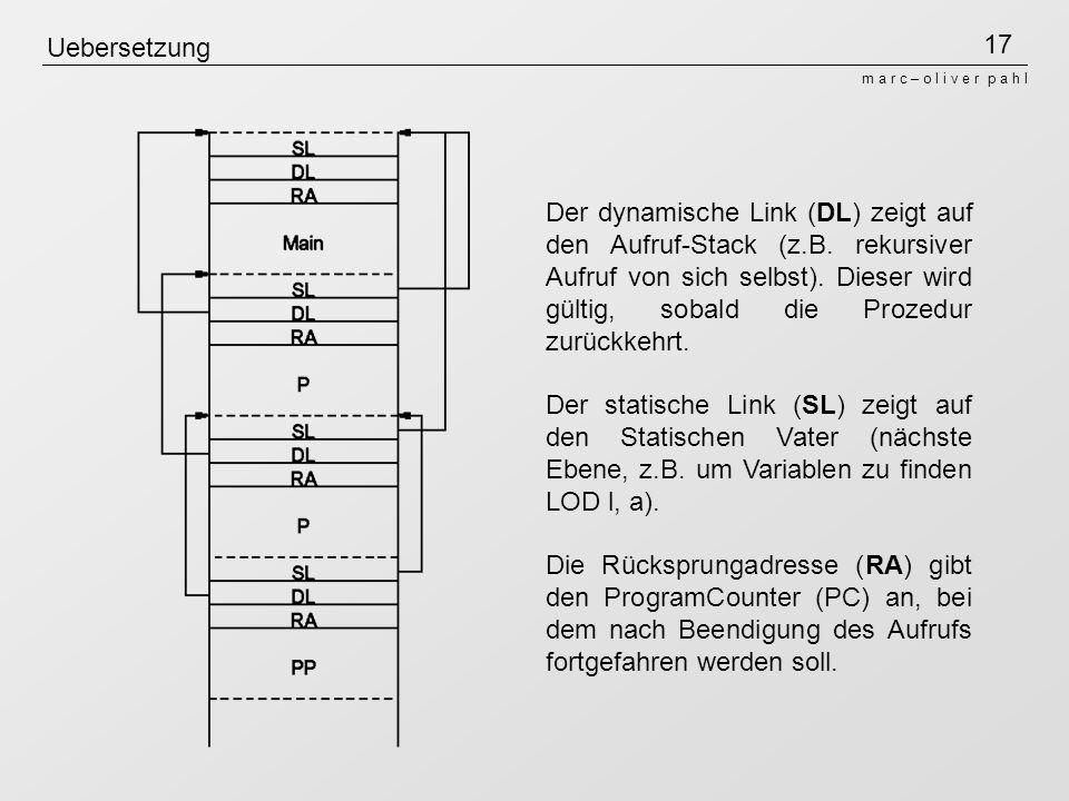 17 m a r c – o l i v e r p a h l Uebersetzung Der dynamische Link (DL) zeigt auf den Aufruf-Stack (z.B.
