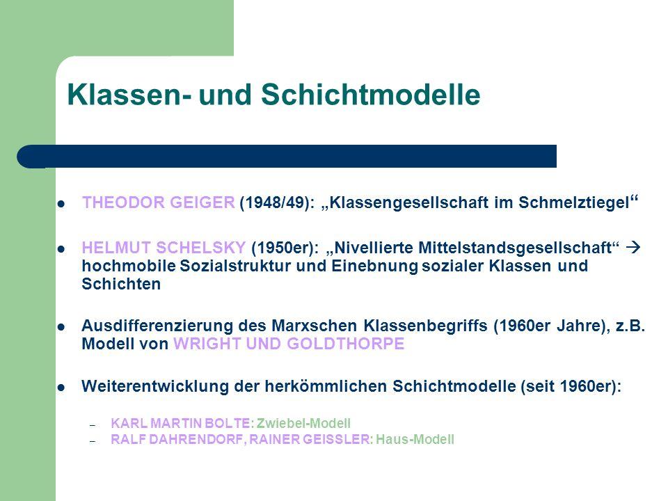 Klassen- und Schichtmodelle THEODOR GEIGER (1948/49): Klassengesellschaft im Schmelztiegel HELMUT SCHELSKY (1950er): Nivellierte Mittelstandsgesellsch