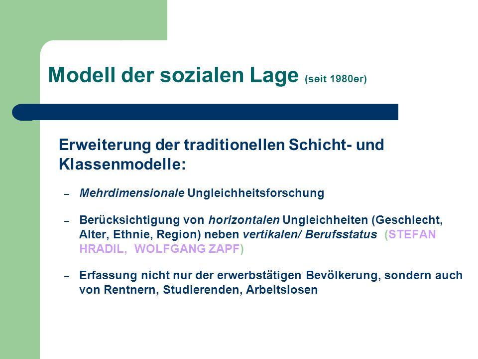 Modell der sozialen Lage (seit 1980er) Erweiterung der traditionellen Schicht- und Klassenmodelle: – Mehrdimensionale Ungleichheitsforschung – Berücks