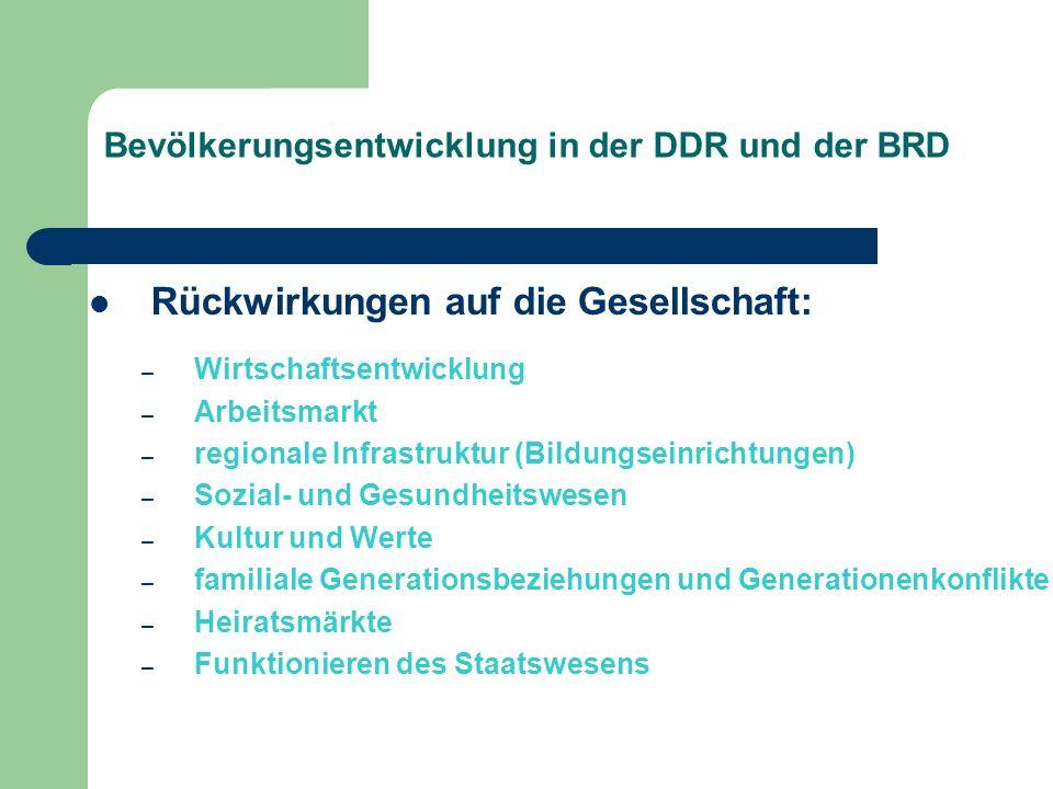 Bevölkerungsentwicklung in der DDR und der BRD Rückwirkungen auf die Gesellschaft: – Wirtschaftsentwicklung – Arbeitsmarkt – regionale Infrastruktur (
