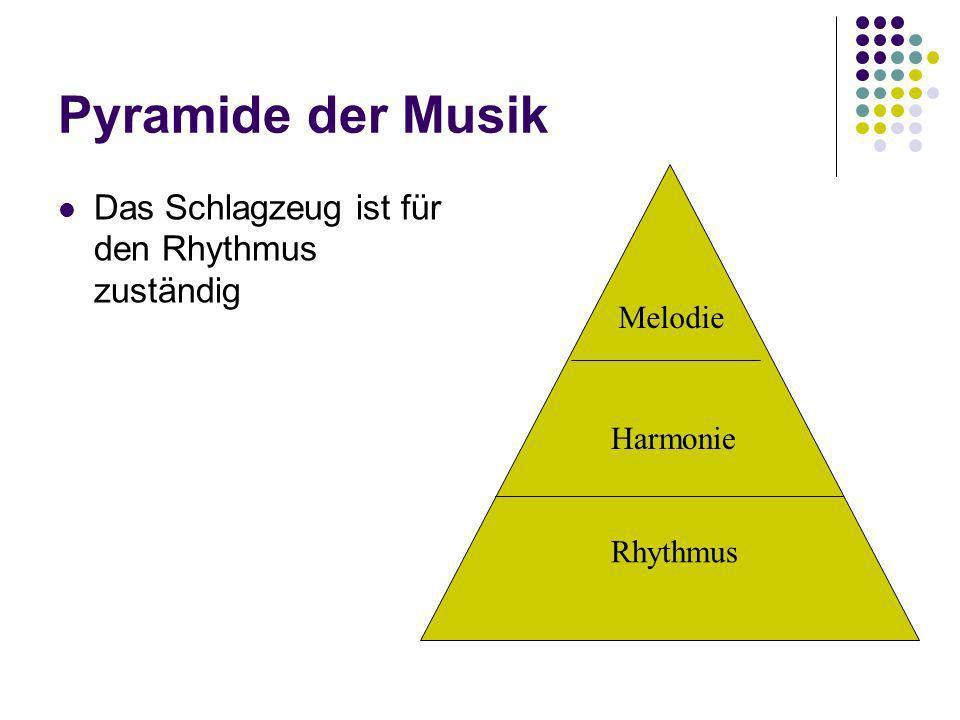 Pyramide der Musik Das Schlagzeug ist für den Rhythmus zuständig Melodie Harmonie Rhythmus