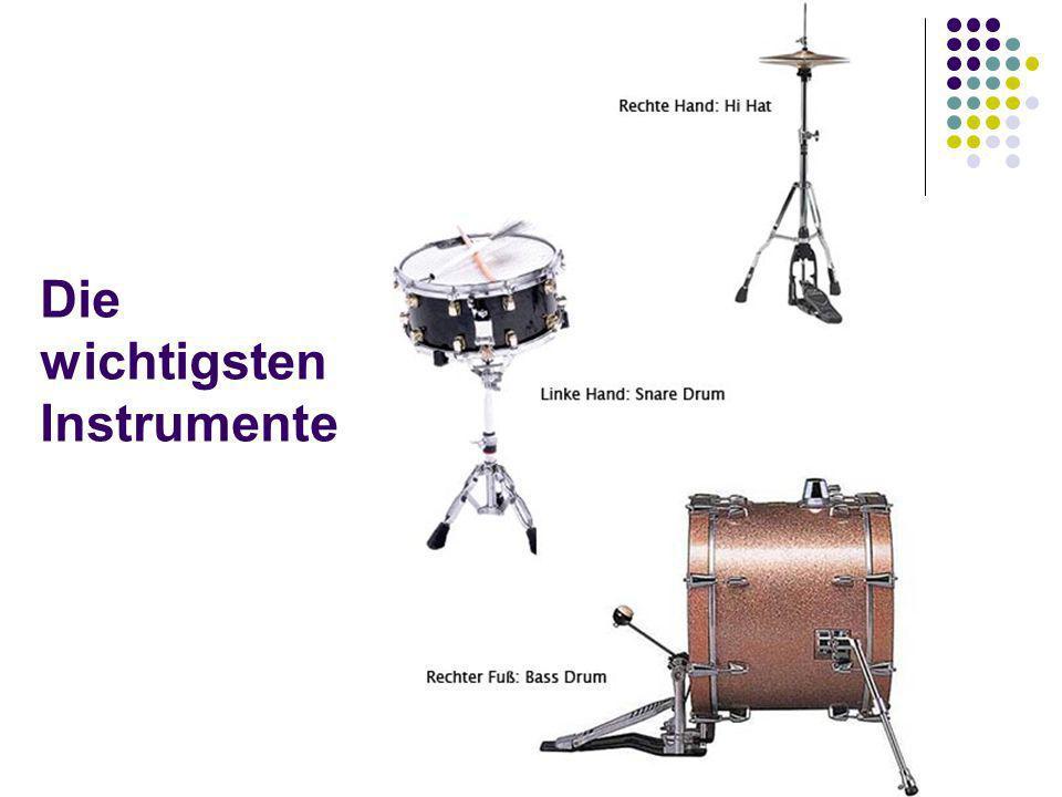 Die wichtigsten Instrumente
