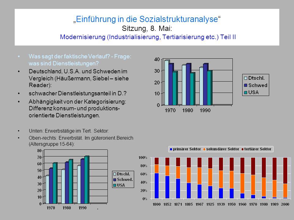 Einführung in die Sozialstrukturanalyse Sitzung, 8. Mai: Modernisierung (Industrialisierung, Tertiarisierung etc.) Teil II Was sagt der faktische Verl