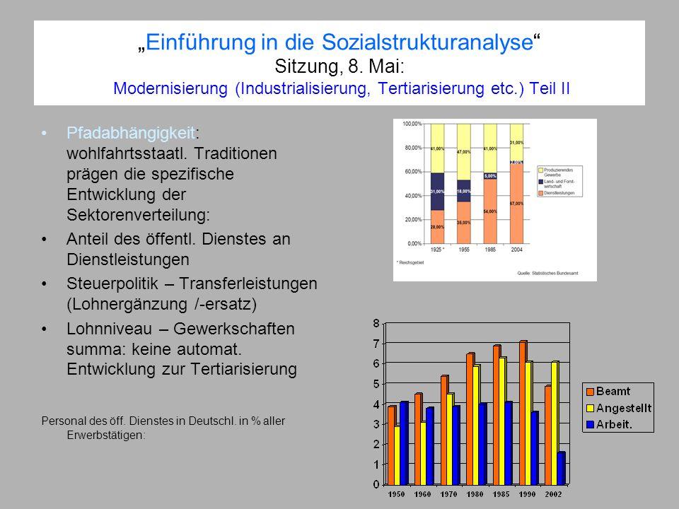 Einführung in die Sozialstrukturanalyse Sitzung, 8. Mai: Modernisierung (Industrialisierung, Tertiarisierung etc.) Teil II Pfadabhängigkeit: wohlfahrt