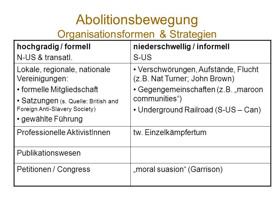 Abolitionsbewegung Hintergründe & Debatten polit. Dispute um neue US-Territorien (z.B. Missouri- Compromise, 1820) utility / morality-Argumente immedi