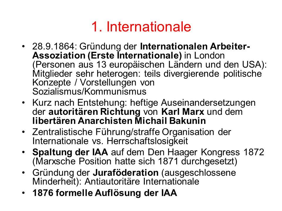 Kommunistisches Manifest Bund der Gerechten wird zu Bund der Kommunisten (1847) (Karl Marx/Friedrich Engels) Nach Marx Ausweisung aus Frankreich 1845