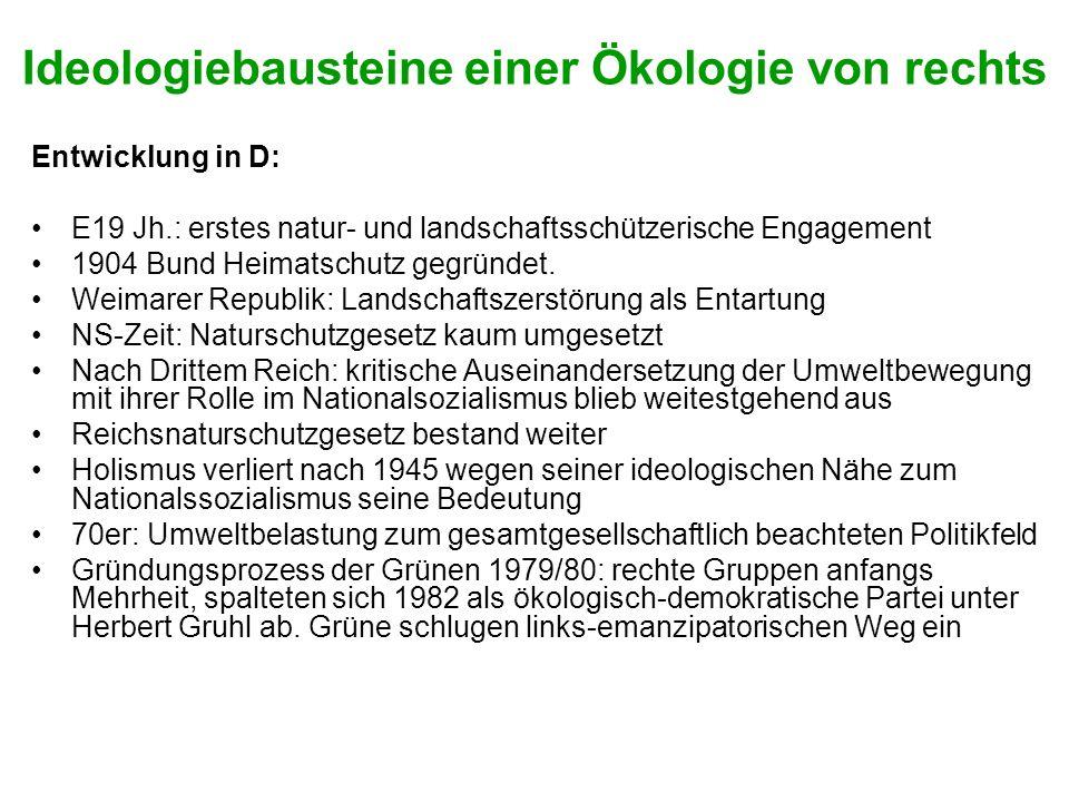 Ideologiebausteine einer Ökologie von rechts BEGRIFF: erste Def. von Ökologie (griech. Oikos: Haus/Haushalt, logos: Lehre) 1866 von Ernest Haeckel: Wi