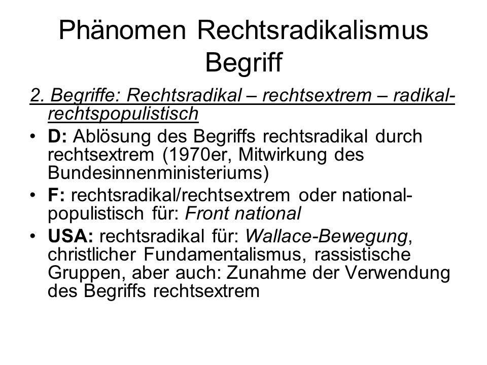 Phänomen Rechtsradikalismus Begriff 1. Bezugsebenen: Individuelle Ebene: Einstellungen/Ideologien Autoritarismus, Rassismus, Nationalismus, Faschismus