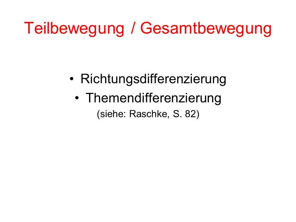 Definition / Merkmale: Kollektiver Akteur Mobilisierung Kontinuität Hohe symbolische Integration Geringe Rollenspezifikation Variable Organisations-/A