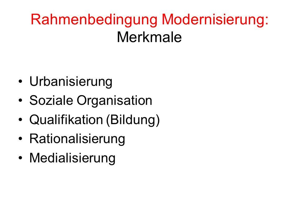 Teilbewegung / Gesamtbewegung Richtungsdifferenzierung Themendifferenzierung (siehe: Raschke, S. 82)