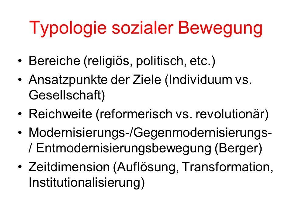 Rahmenbedingung Modernisierung: Merkmale Urbanisierung Soziale Organisation Qualifikation (Bildung) Rationalisierung Medialisierung