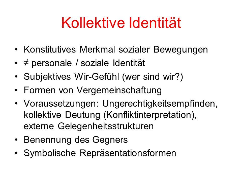Typologie sozialer Bewegung Bereiche (religiös, politisch, etc.) Ansatzpunkte der Ziele (Individuum vs. Gesellschaft) Reichweite (reformerisch vs. rev