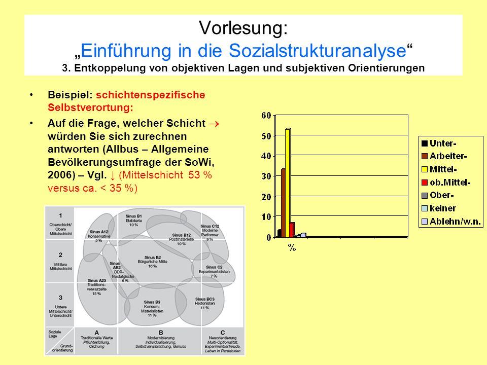 Vorlesung:Einführung in die Sozialstrukturanalyse 3. Entkoppelung von objektiven Lagen und subjektiven Orientierungen Beispiel: schichtenspezifische S