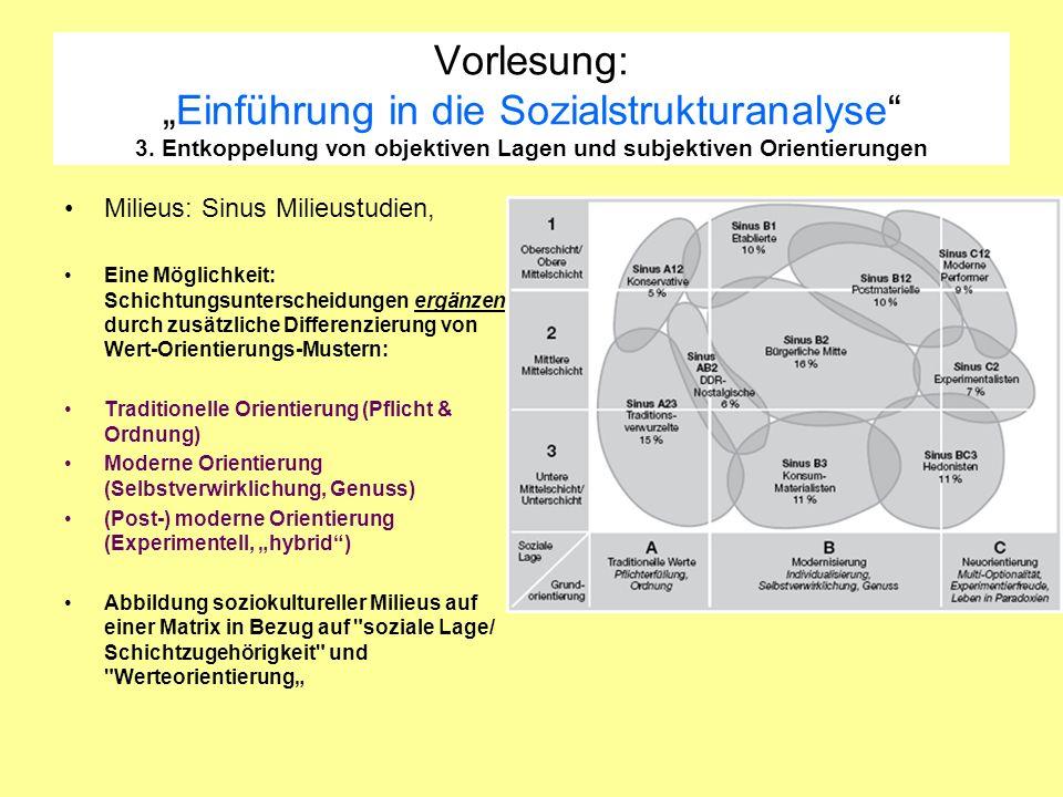 Vorlesung:Einführung in die Sozialstrukturanalyse 3. Entkoppelung von objektiven Lagen und subjektiven Orientierungen Milieus: Sinus Milieustudien, Ei
