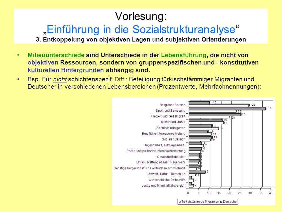Vorlesung:Einführung in die Sozialstrukturanalyse 3. Entkoppelung von objektiven Lagen und subjektiven Orientierungen Milieuunterschiede sind Untersch