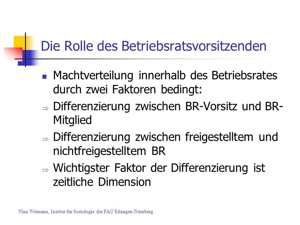 Die Rolle des Betriebsratsvorsitzenden Machtverteilung innerhalb des Betriebsrates durch zwei Faktoren bedingt: Differenzierung zwischen BR-Vorsitz un