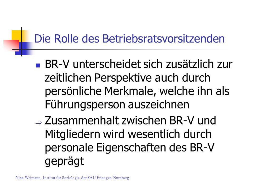 Die Rolle des Betriebsratsvorsitzenden BR-V unterscheidet sich zusätzlich zur zeitlichen Perspektive auch durch persönliche Merkmale, welche ihn als F