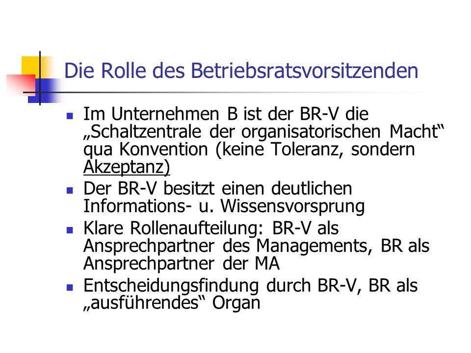 Die Rolle des Betriebsratsvorsitzenden Im Unternehmen B ist der BR-V die Schaltzentrale der organisatorischen Macht qua Konvention (keine Toleranz, so