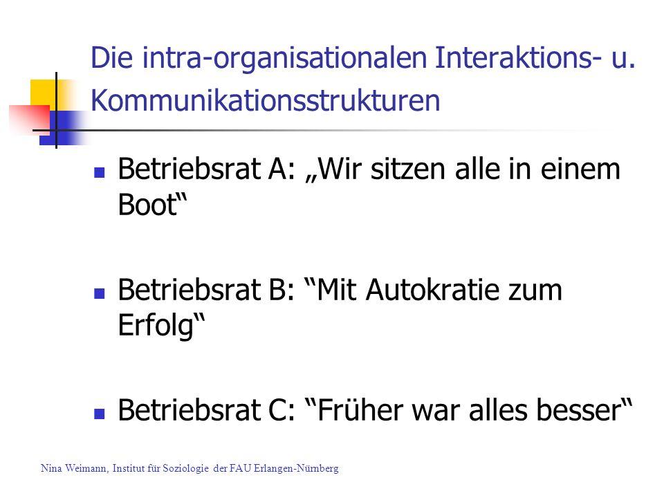 Die intra-organisationalen Interaktions- u. Kommunikationsstrukturen Betriebsrat A: Wir sitzen alle in einem Boot Betriebsrat B: Mit Autokratie zum Er