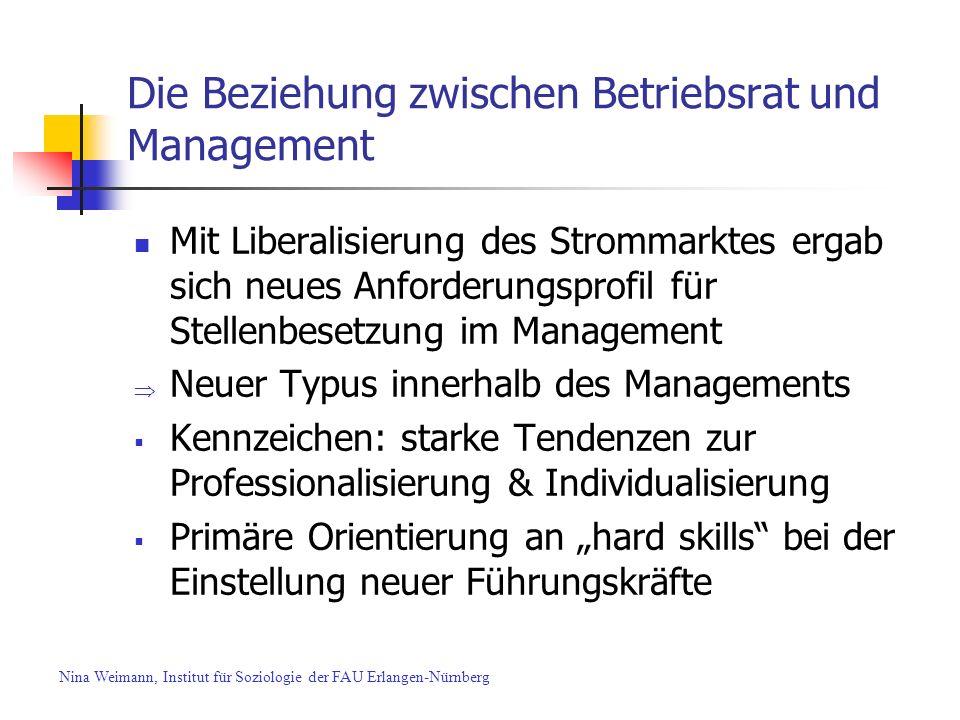 Die Beziehung zwischen Betriebsrat und Management Mit Liberalisierung des Strommarktes ergab sich neues Anforderungsprofil für Stellenbesetzung im Man