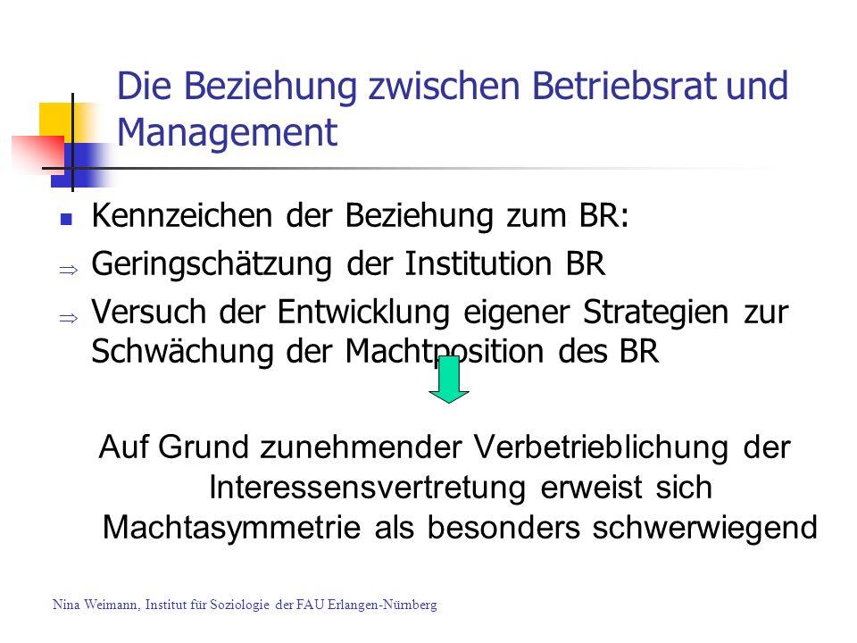Die Beziehung zwischen Betriebsrat und Management Kennzeichen der Beziehung zum BR: Geringschätzung der Institution BR Versuch der Entwicklung eigener