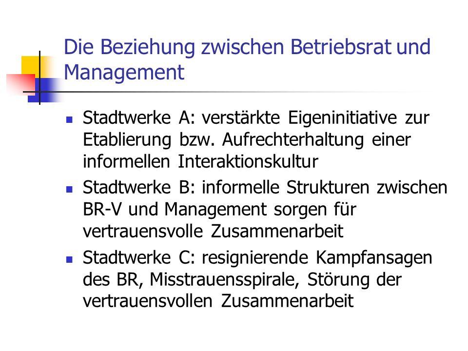 Die Beziehung zwischen Betriebsrat und Management Stadtwerke A: verstärkte Eigeninitiative zur Etablierung bzw. Aufrechterhaltung einer informellen In